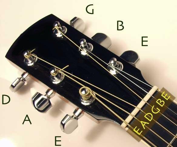 Cách lên dây đàn guitar chuẩn với phần mềm chỉnh dây 1